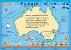 AUSTRALIAN-EXPLORERS Primary History, Us History, History Facts, History Activities, Teaching History, Lizard Tattoo, First Fleet, Early Explorers, School Displays