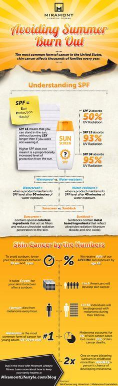 Avoiding Summer Burn Out Infographic