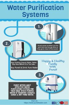 #Pureit offers most effective #waterPurificationSystems for your home which purifies water by removing harmful germs & dirt from water.