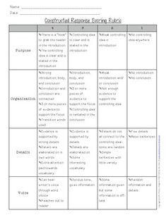 constructed response scoring guide for essay writing - Response To Literature Essay Format