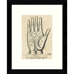Vintage Reproduction 'Palmistry: Palm Diagram' 9 x 11-inch Framed Art Print