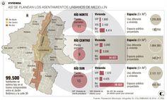 Así se planea la transformación urbana de Medellín