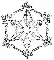 Crochet star chart pattern                                                                                                                                                                                 More