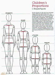 Boy grafiği