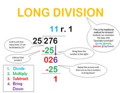 Tested on this in math class- long division.