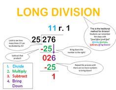 How to do Long Division - (The easy way) | FourthGradeFriends.com ...