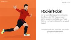 This Google Trend shows when searches for @manutd striker Robin van Persie were at their highest since his move to Old Trafford.