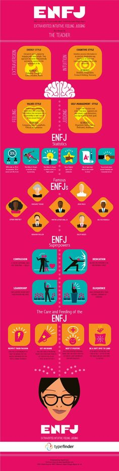 ENFJ Infographic: All About the Teacher Personality Type | TypeFinder:
