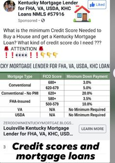 Usda Home Loans >> 961 Best Kentucky Fha Va Usda Khc Jumbo And Fannie Mae
