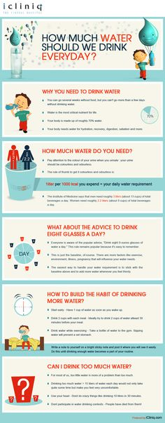 How Much Water Should We Drink Every Day? #Infographic #Health