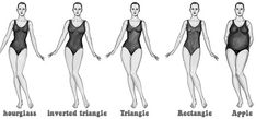 How to dress for your body shape – how to determine your body type: I have an HOURGLASS type. #newyearstylechallenge