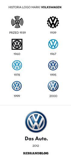 VW Logos through the years. Volkswagen Group, Volkswagen Transporter, Vw T1, Volkswagen Logo, Vw Tattoo, Vw Logo, Vw Cabrio, Vw Golf Mk4, Advertising Slogans