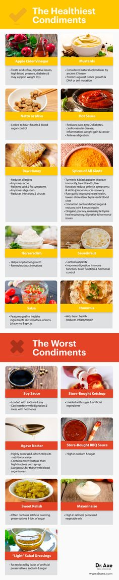 The best and worst condiments - Dr. Axe http://www.draxe.com #health #holistic #natural