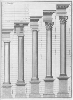 'Le Cinq Ordres d'Architecture' by Claude Perrault (1693). The five orders of architecture: Tuscan, Doric, Ionic, Corinthian and Composite. The second, third and fourth are the Greek orders. The Romans added the first and last order which are modifications of the Greek orders. The orders become more and more gracious/feminine in their proportions and can be used stacked vertically in one building. The most sturdy ones always lower then the more slender ones. Never the other way around.