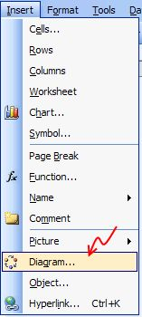 Who said Excel takes lot of time / steps do something? Here is a list of 15 incredibly fun things you can do to your spreadsheets and each takes no more than 5 seconds to do. Happy Friday :) 1. Cha...