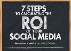 Infografica: come calcolare il ROI dei Social Media ? http://www.digital-coach.it/2014/blog/