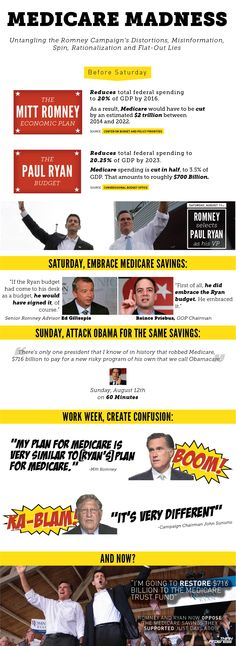 INFOGRAPHIC: Everything You Need To Know About Romney's Dishonesty On Medicare | ThinkProgress