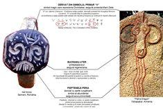 """Pomul Vieții dunărean: """"V"""" -ul = emblema zeiței-pasăre, derivată din triunghiul feminin; există deja în paleoliticul superior, ca emblemă a unei zeițe-pasăre este atestat din neoliticul timpuriu și continuă în fazele ulterioare; Bucraniul = izvor al vieții, apă; origine în paleoliticul superior, de importanță deosebită începând cu neoliticul timpuriu; Linii paralele, pieptene = apa curgătoare, apă de ploaie, simbol al succesului și abundenței; atestat în neolitic și în toate perioadele… Chevron"""