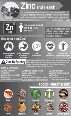 Amazing Facts About Zinc ►► http://www.herbs-info.com/blog/amazing-facts-about-zinc/?i=p