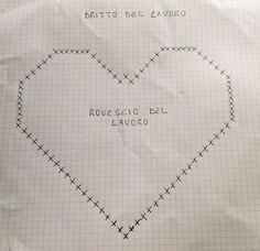 I lavori della nonna - La copertina con il cuore Girly Car Seat Covers, Daredevil Funny, Baby Knitting Patterns, Crochet Patterns, Federal Style House, Pattern Wallpaper, Cool Gifts, Crafts For Kids, Blog