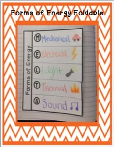 MELTS forms of energy foldable! Interactive notebook!