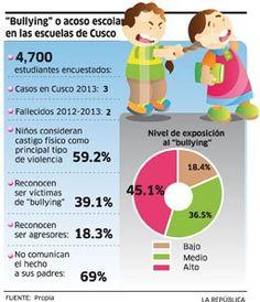 estadísticas de bullying de diabetes tipo 1