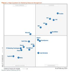 2014 Gartner Magic Quadrant for Talent Management Suites