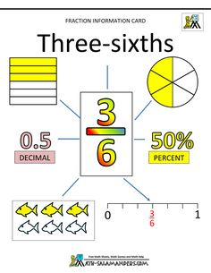 free fraction worksheets sixths 3