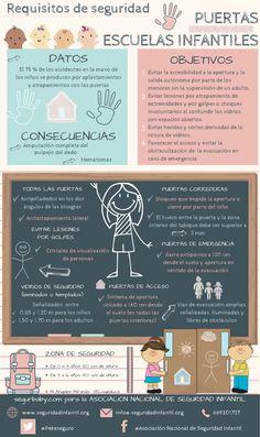 Requisitos de seguridad para puertas de escuelas infantiles
