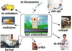 widw_ziekenhuis.jpg (640×452)