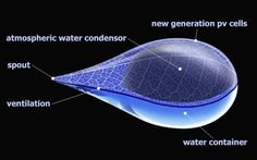 Water Drop, Solar-Powered Water Drop, Ap Verheggen, Solar-powered water harveter