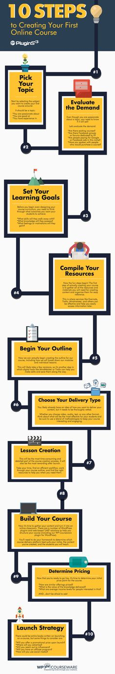 10 Steps to Creating Your First Online Course [Infographic] - Fly Plugins Online College, College Fun, Career Education, Online Courses, Infographics, Create Yourself, Colleges, Learning, Wordpress