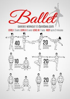 Ballet Workout - get back to what I Simply love! Great workout too! Fitness Workouts, Yoga Fitness, At Home Workouts, Fitness Tips, Health Fitness, Fitness Plan, Fitness Weightloss, Barre At Home Workout, Jump Workout