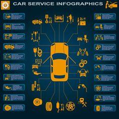 Creative car service infographics template vector 13 - https://www.welovesolo.com/creative-car-service-infographics-template-vector-13/