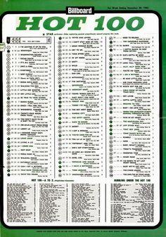 billboard charts | BILLBOARD CHART * JULY 9, 1966 ...