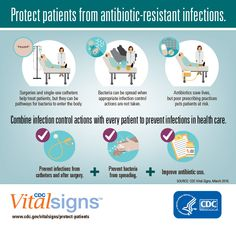 Learn what you and your healthcare provider can do to prevent HAIs and stop the spread of antibiotic-resistant germs.