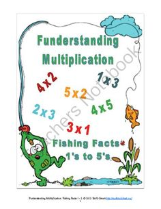 3rd Grade Multiplication: Funderstanding Multiplication from Ed-U-Smart on TeachersNotebook.com -  (52 pages)  - On the hunt for ways to make Common Core Math fun while still teaching key skills? Look no more, Funderstanding Multiplication: Facts 1 to 5 math games are aligned to 3.OA.1, 3.OA.9 and 3.MD.7.