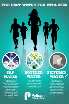 The best water for athletes is filtered.