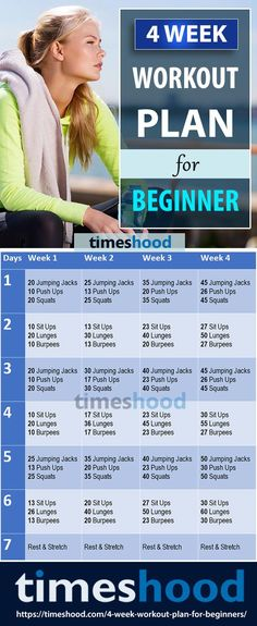 6 Exercises and 4 Week Workout plan for beginner at home without any equipment. Start with this 4 weeks beginner workout challenge. Easy to do exercise for a quick start your fitness journey. Weight loss belly fat thigh butt flat abs g 4 Week Workout Plan, Weekly Workout Plans, Workout Plan For Beginners, Weight Loss Workout Plan, At Home Workout Plan, At Home Workouts, Beginner Exercise, Beginner Workout Challenge, Beginners Cardio