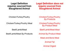 Legal truth about pet foods :(