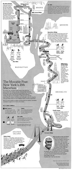 nyc marathon route and landmarks, nytimes