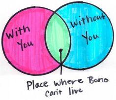 where bono can't live