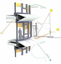 Bioclimatic building strategies for solar control. This is very important to optimize the amount of sun light in winter and block the effects of summer sun power. Architecture Design, Green Architecture, Facade Design, Sustainable Architecture, Sustainable Design, House Design, Layout, Design Presentation, Passive Design