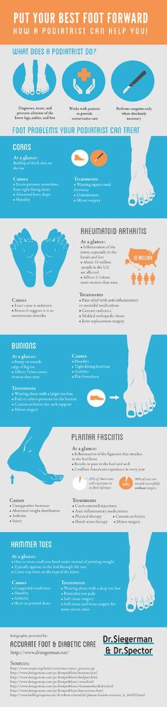 About 10 million Americans suffer from rheumatoid arthritis. If you have this condition, custom orthotics, molded orthopedic shoes, and even joint replacement surgery can alleviate symptoms. This infographic from a podiatrist in West Chester shows you more treatment options.