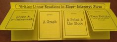 $3 This foldable walks students through 8 examples. They will learn how to write an equation in slope-intercept form, given:    1. The slope & the y-intercept  2. A graph  3. A point & the slope  4. Two points that the line passes through    Pre-requisite knowledge: finding slope (given a graph or two points) & slope-intercept form (including how to graph using slope-intercept form).