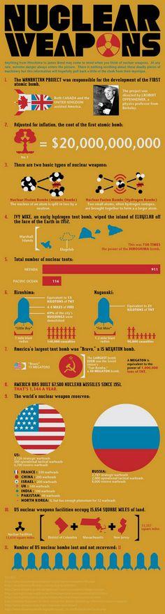 Infografikk om atombomben
