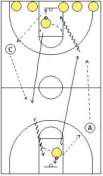 Hustle Drills - Coach's Clipboard #Basketball Coaching