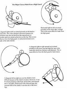 Science of Defence Drawing Tips, Long Sword, Blender 3d, Pose Reference, Drawing Reference, Sword Poses, Historical European Martial Arts, Fighting Poses, Character Sketches