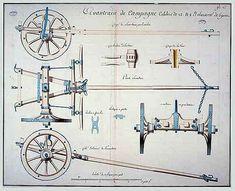 Planche avant-train Gribeauval...Détail de l'avant-train - Planche visible au Musée de l'Armée (Invalides)