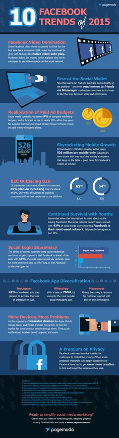Mobile Growth, Advertising & Video Domination 10 Facebook Trends of 2015 - #infographic